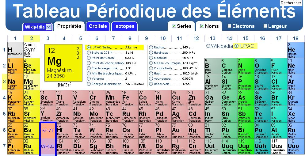 Tableau periodique chimie related keywords tableau for X tableau periodique